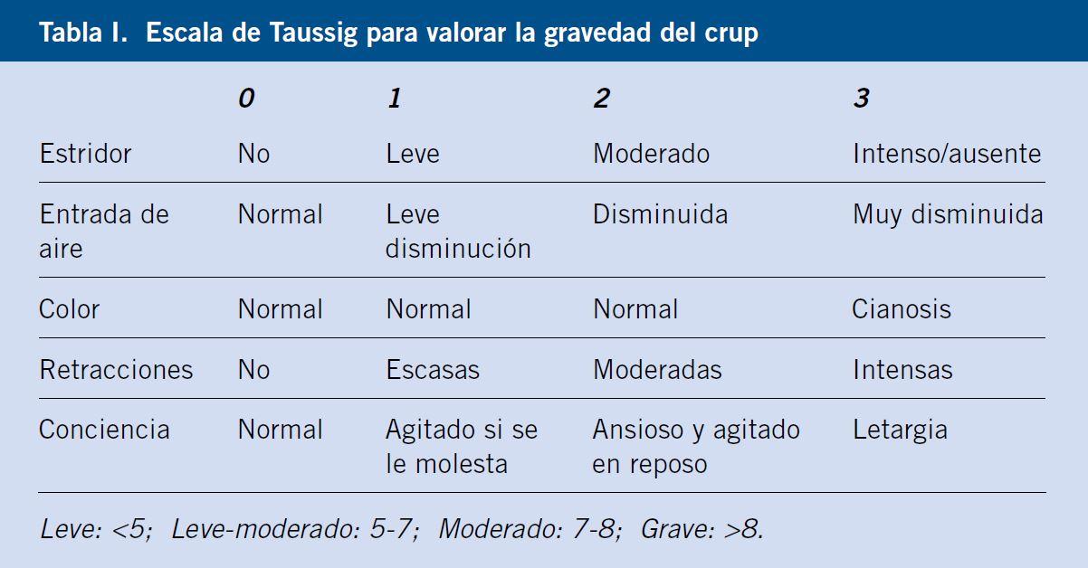 laringitis+aguda+en+el+embarazo