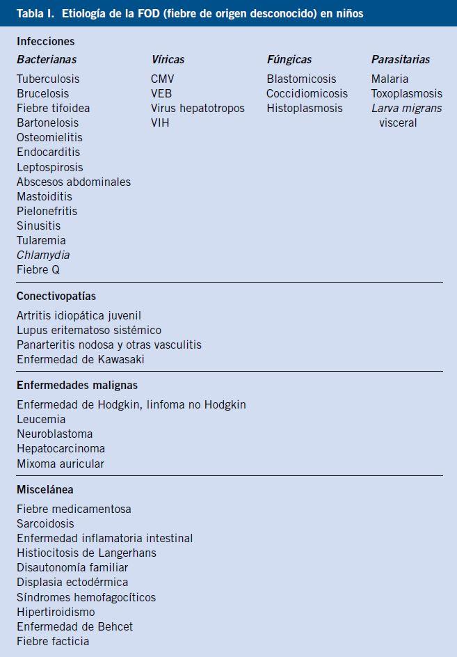 liberación de antibióticos por infecciones parasitarias