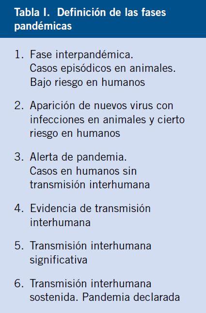 definir infección viral humana