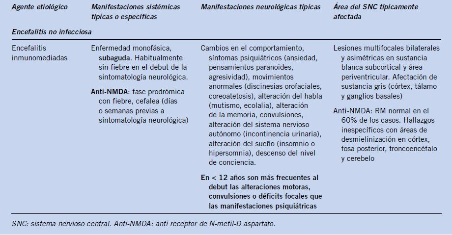 miocarditis aguda slideshare
