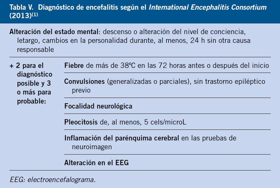profilaxis meningitis bacteriana pediatria