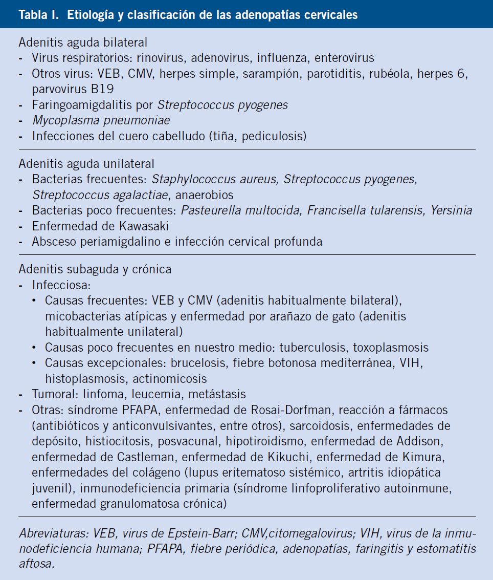 tratamiento de celulitis en niños pdf