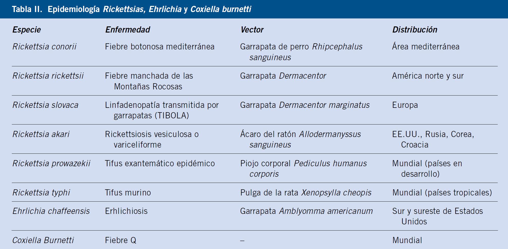 ejemplos de bacterias que causan enfermedades en el hombre