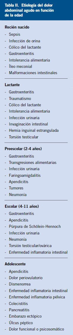 la hernia causa micción frecuente