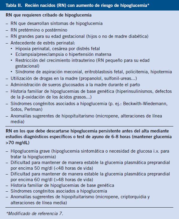 hipoglucemia cetótica de la diabetes emedicina infantil