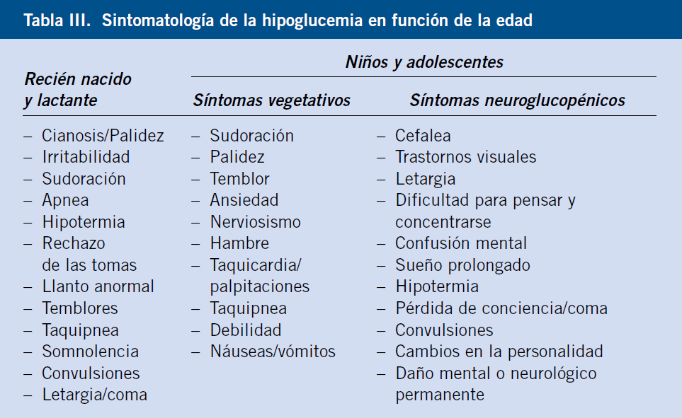 causas de hipoglucemia que no sean diabetes