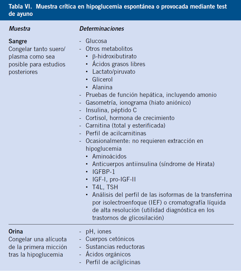 diabetes hipoglucemia daño cerebral