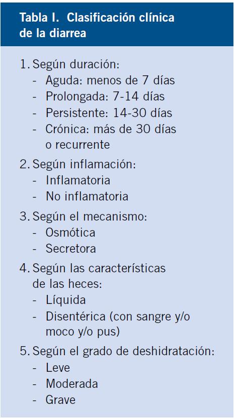 gastroenteritis viral o bacteriana